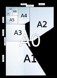 Печать плакатов по размерам